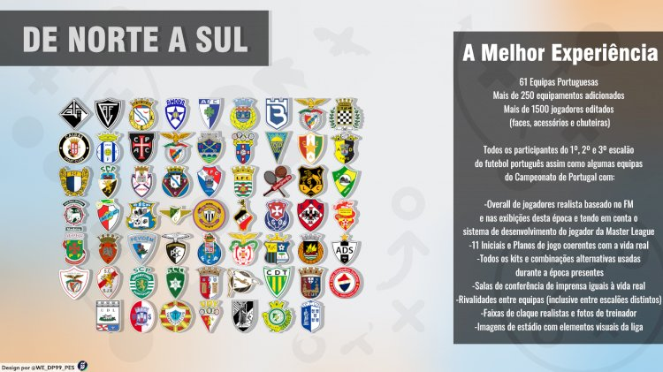 Option File Liga NOS, Liga 2 Portugal SABSEG y Liga 3 en PES 2021
